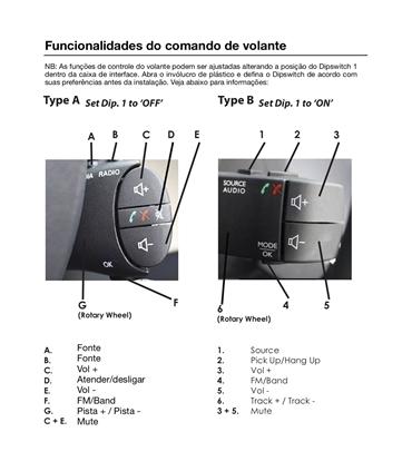 07IVDC02 - Interface Comandos Volante DACIA - 07IVDC02