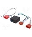 04AU09  - Adap. sistema activo Audi ISO/Mini ISO