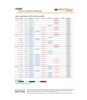 Kit duas vias separadas BMW MATCH UP C42BMW-FRT.1 #7 - UPC42BMWFRT1