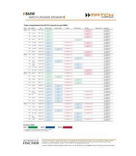 Kit duas vias separadas BMW MATCH UP C42BMW-FRT.1 #10 - UPC42BMWFRT1