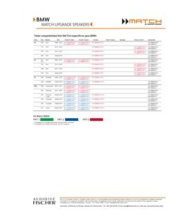 Kit duas vias separadas BMW MATCH UP C42BMW-FRT.2 #1 - UPC42BMWFRT2