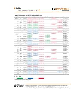 Kit duas vias separadas BMW MATCH UP C42BMW-FRT.3 #8 - UPC42BMWFRT3
