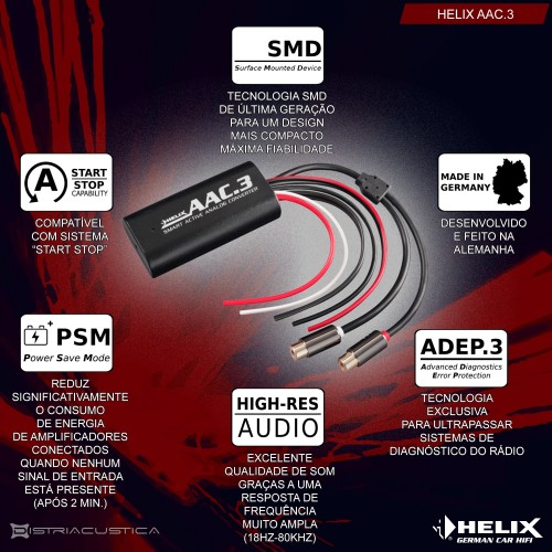 Helix AAC.3 conversor