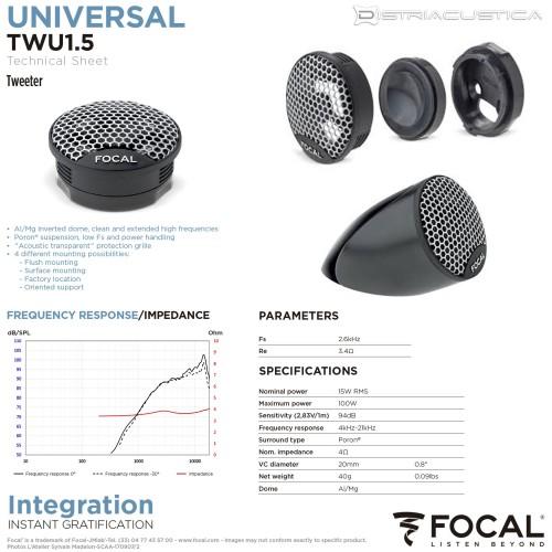 Focal TWU1.5 - Integração total