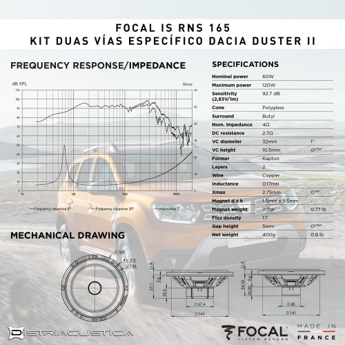 Dacia Duster colunas