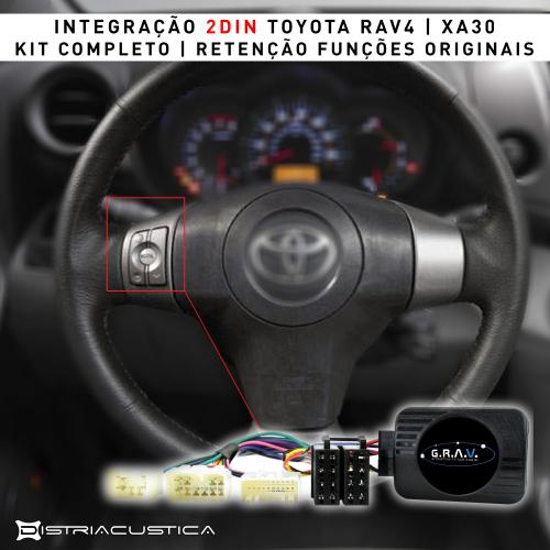 Toyota Rav4 2din