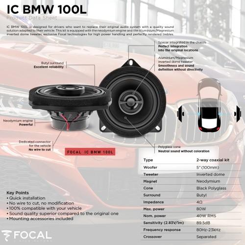 Áudio upgrade BMW 4 Grand Coupé F36 Bassound