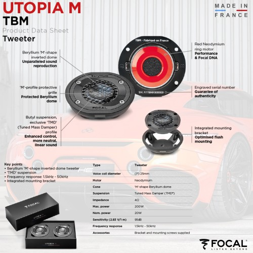 Focal Utopia M Mini GP Equipolar Car