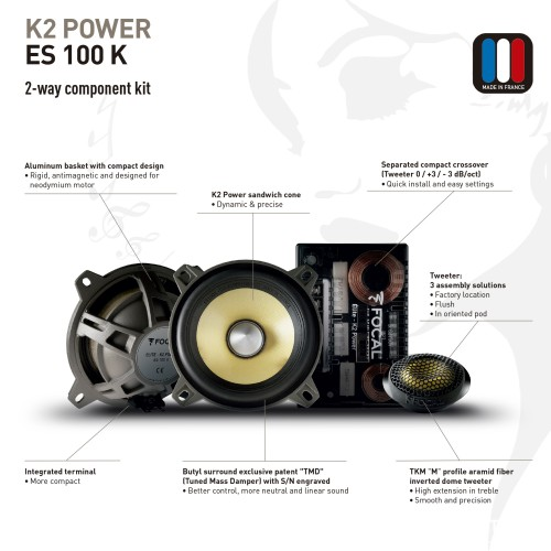Audio Upgrade Bmw X5 F15