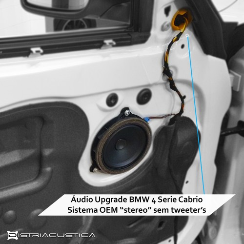 Audio Upgrade BMW 4 Series